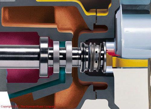 Détails de la garniture mécanique
