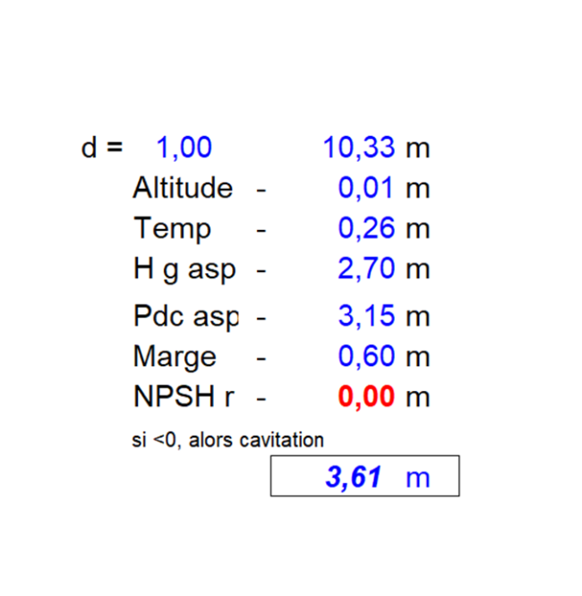 Calcul NPSH